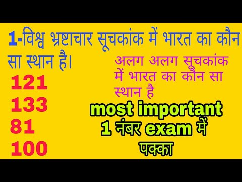 Indian ranking in different index , current affairs 2018 for rrb group d
