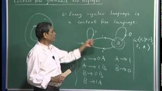 Mod-01 Lec-22 Parse trees, inductive proof that L is L(G). All regular languages are context free.