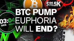 WARNING! Data Reveals BTC Will Dump Post Halving!