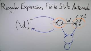 Regular Expressions - 4 - Regex and Finite State Automata