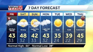Video: Colder air moves in to start weekend
