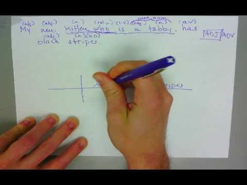 Diagramming sentences with subordinate clauses youtube diagramming sentences with subordinate clauses ccuart Image collections
