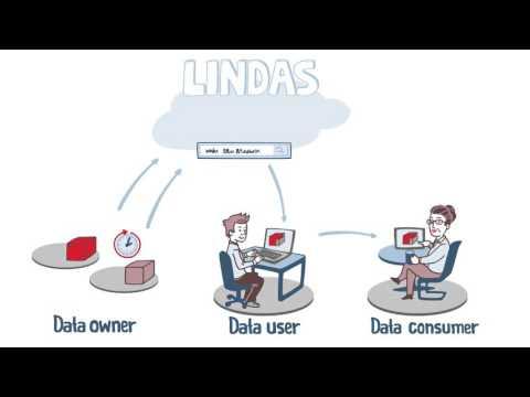 Linked Data Service (english version)