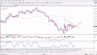 Forex Income Boss - Forex Forecast and Analysis