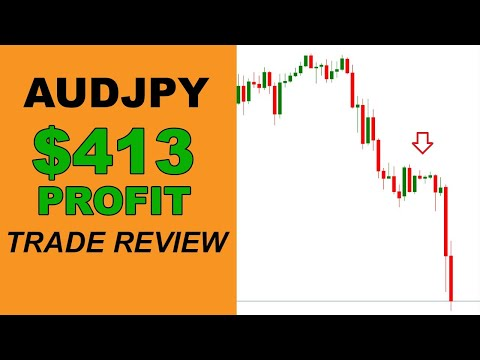 Forex trading reviews philippines