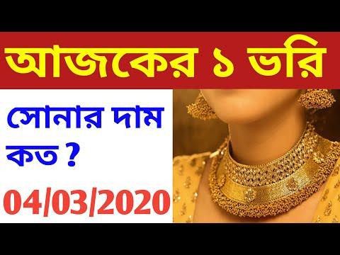 1 Vori Gold Gram February 2021