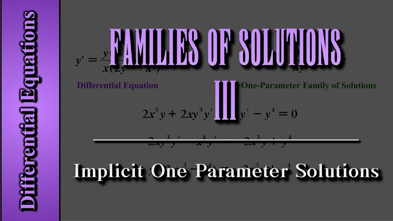 how to solve implicit equations
