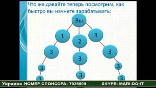 MLM 3.0. Маркетинг План Орифлейм. Как заработать в ORIFLAME. MLM-3.com
