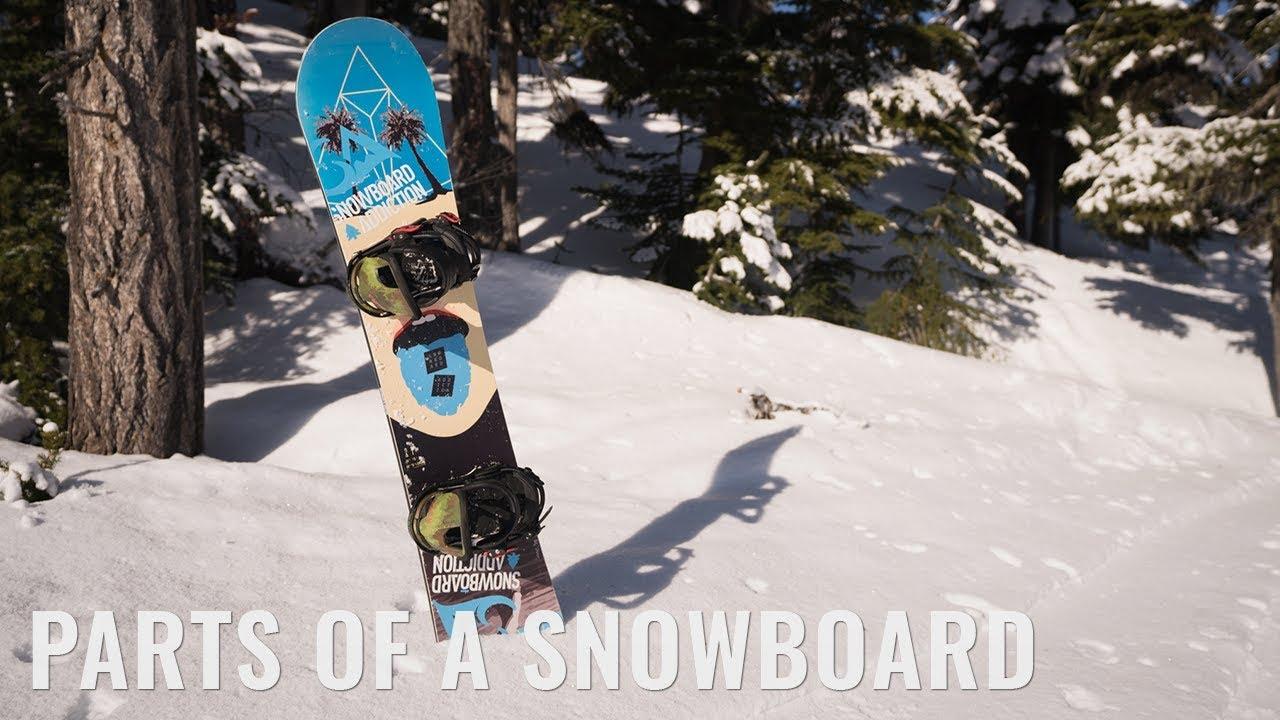 acheter en ligne 54613 c0478 Parts Of A Snowboard – Snowboard Addiction