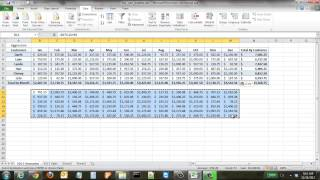 How to Create Financial Scenarios in Excel