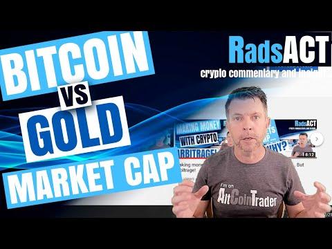Could The Bitcoin Market Cap Flip The Gold Market Cap?