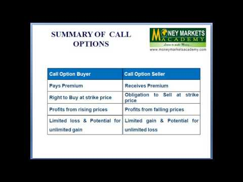 Stock market call options
