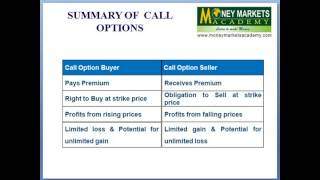 put & call option summary explained in India Hindi & English Stock Market Training India Bangalore