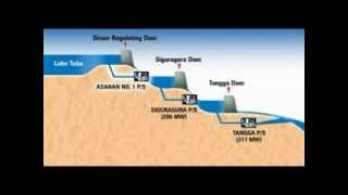 ASAHAN-1 Hydroelectric Power Plant