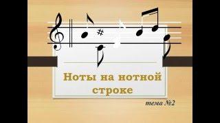 Элементарная теория музыки  Тема №2