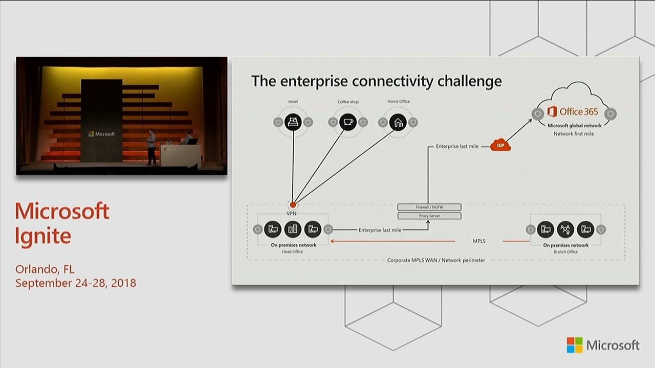 Implementing a modern network architecture to get the most out of Office  365 - BRK3081