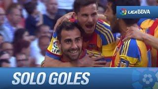 Baixar Todos los goles de Real Madrid (2-2) Valencia CF