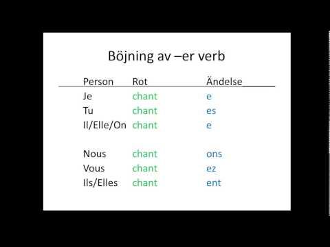 Franska: Presens av regelbundna verb