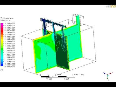 HVAC-Room temperature simualtion of a mismatched ducting system ...