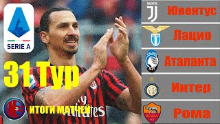 31 тур Серия А Чемпионат Италии 2019 2020 Итоги сыгранных матчей 31 тур расписание 32 го тура