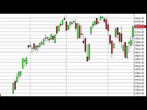 NASDAQ Technical Analysis for January 23 2015 by FXEmpire.com