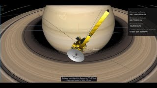 Cassini Real Time Simulation : Grand Finale Orbit 20 dipping into Saturn