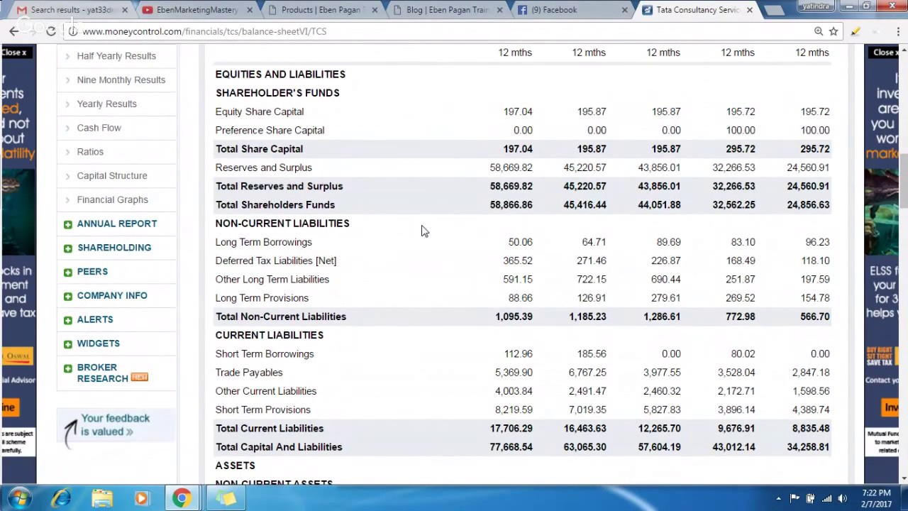 balance sheet profit loss statement youtube