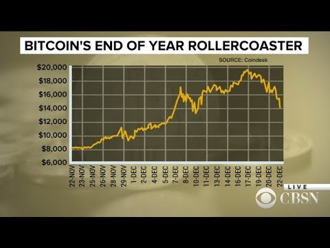 Where Does Bitcoin Go From Here?
