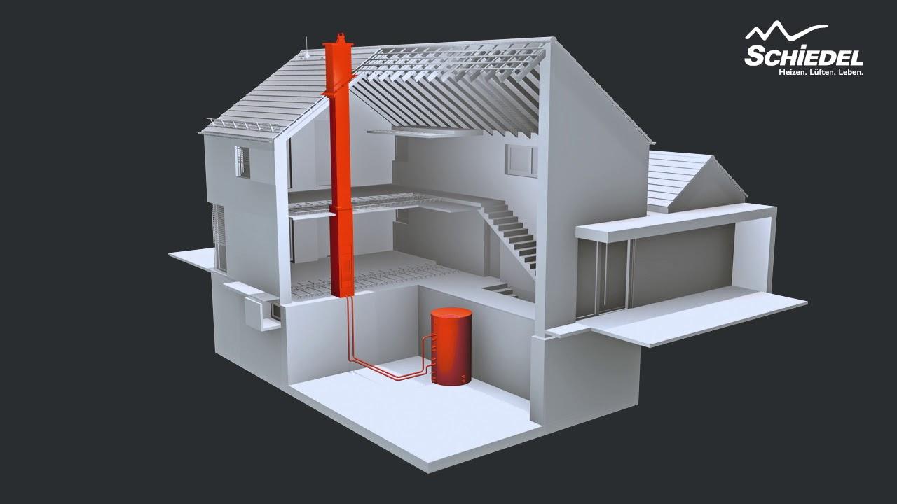 schiedel kingfire ofensysteme berblick youtube. Black Bedroom Furniture Sets. Home Design Ideas