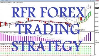 RFR System Forex Trading Strategy