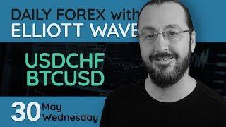 Forex Trading Setups (05.30.2018) - USDCHF, BTCUSD