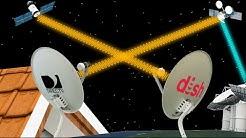 Wie funktioniert das Satellitenfernsehen?