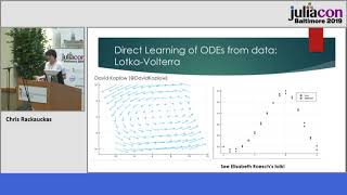 JuliaCon 2019 | Scientific AI: Domain Models with Integrated Machine Learning | Chris Rackauckas