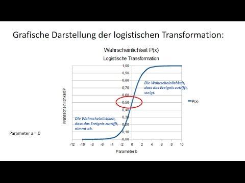 Logistische Regression Excel