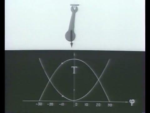 Свободные колебания механических систем, 1972