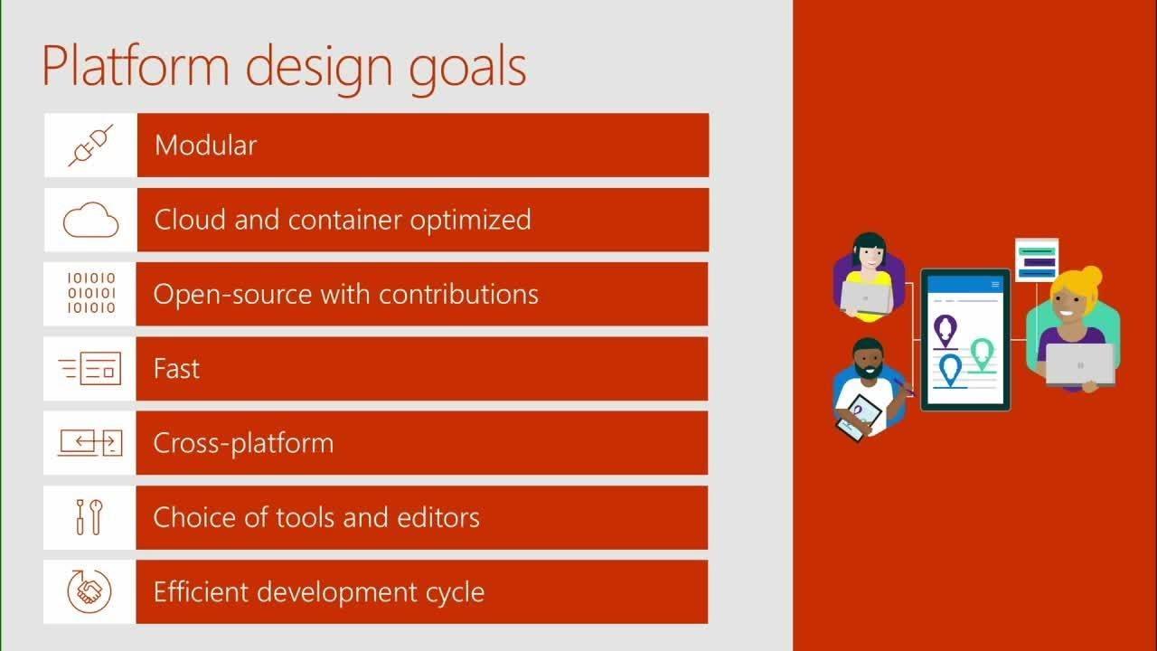 ASP.NET Core 2.0 fundamentals