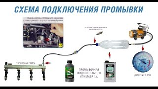 промывка инжектора