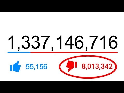10 Most DISLIKED Gaming Videos on Youtube