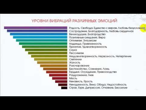 Частота эмоций и здоровье