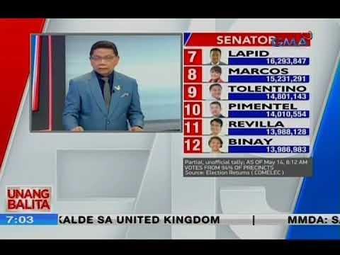 UB: Kapuso anchor Mike Enriquez, trending topic dahil sa maagang paniningil...