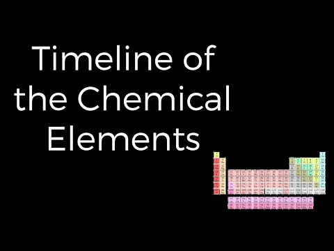 Timeline of the Chemical Elements