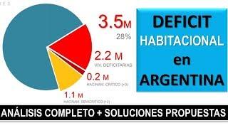 Deficit habitacional en Argentina - Analisis Completo 1990/2016