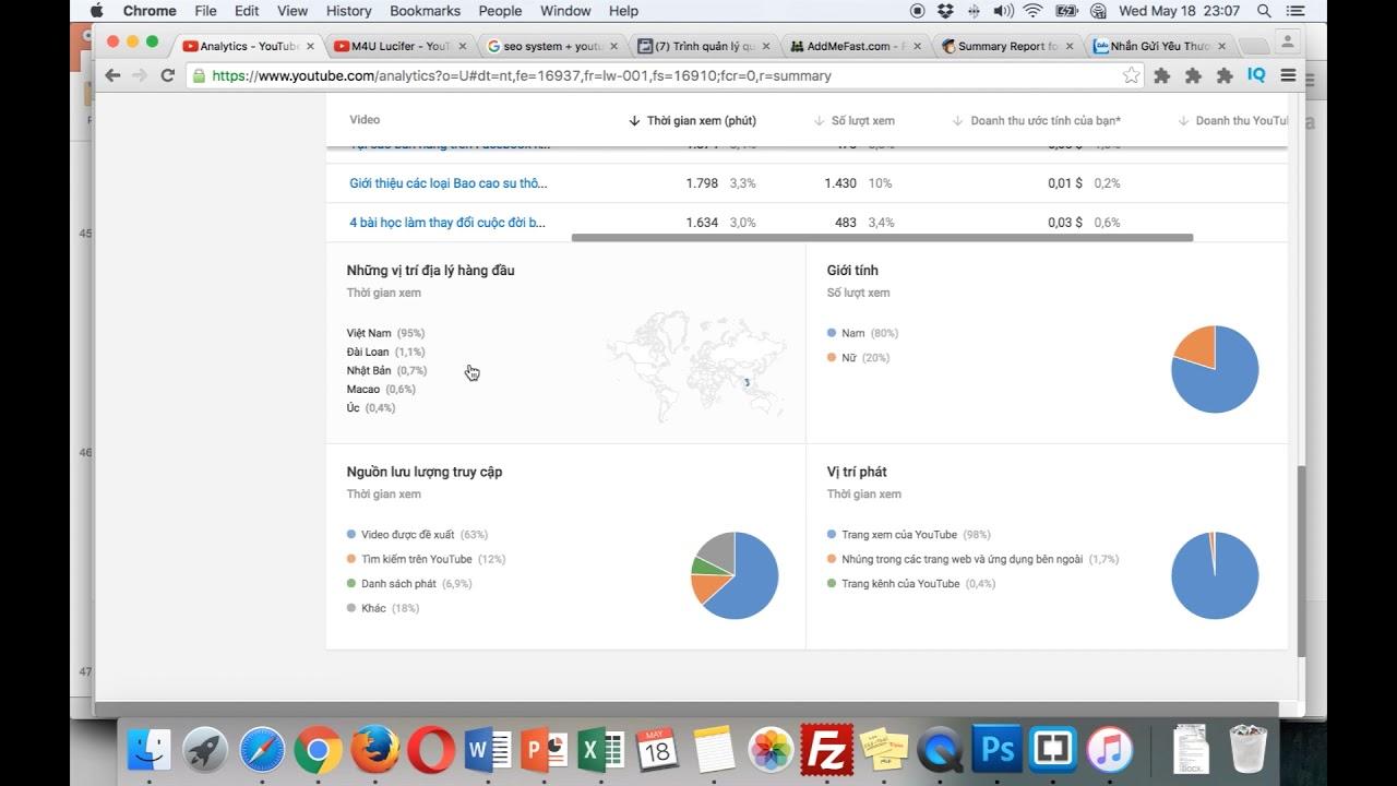 Bài Giảng 31: Cách sử dụng các công cụ thống kê của Youtube