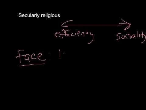 Social Contact and Ritual