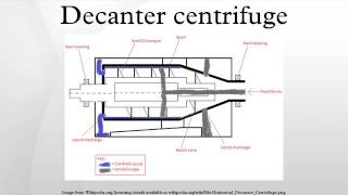 Decanter centrifuge