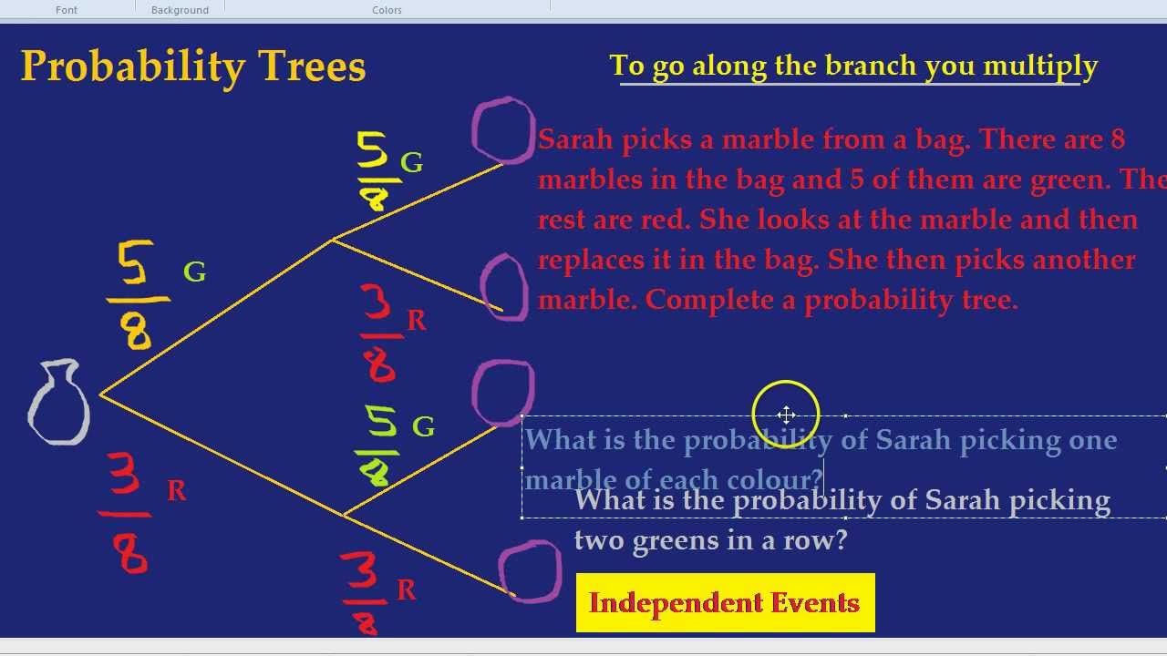 Probability Trees  Independent Events