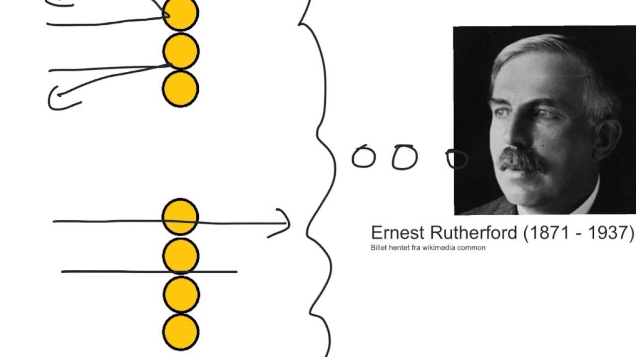Download Modul 1: Atomets tidlige historie