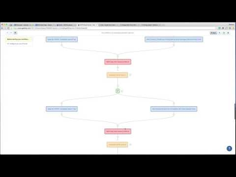 Drip Workflow First Look
