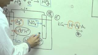 【化学】酸化還元反応⑭(1of2)~ファラデーの法則と電気量~