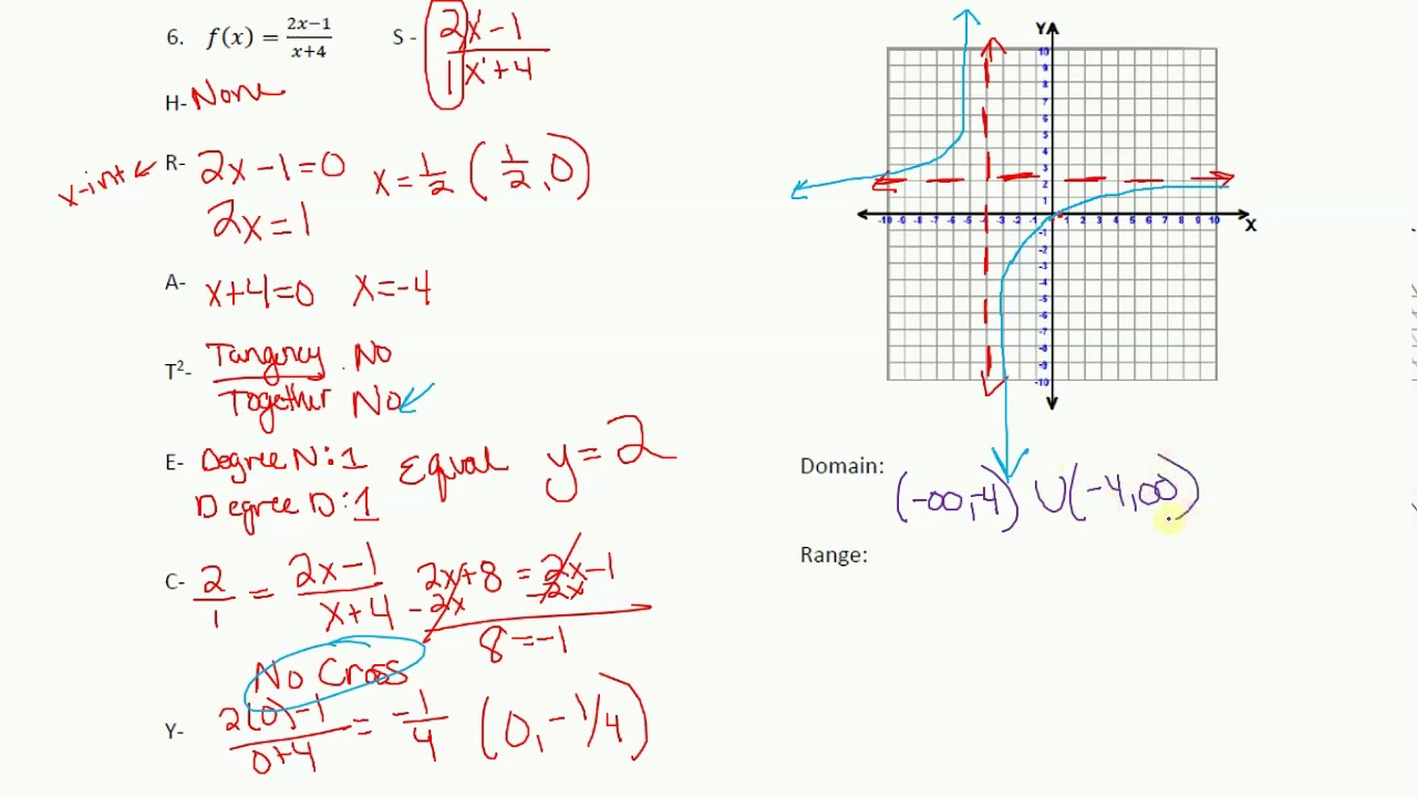 small resolution of 34 Rational Functions Worksheet With Answers - Free Worksheet Spreadsheet